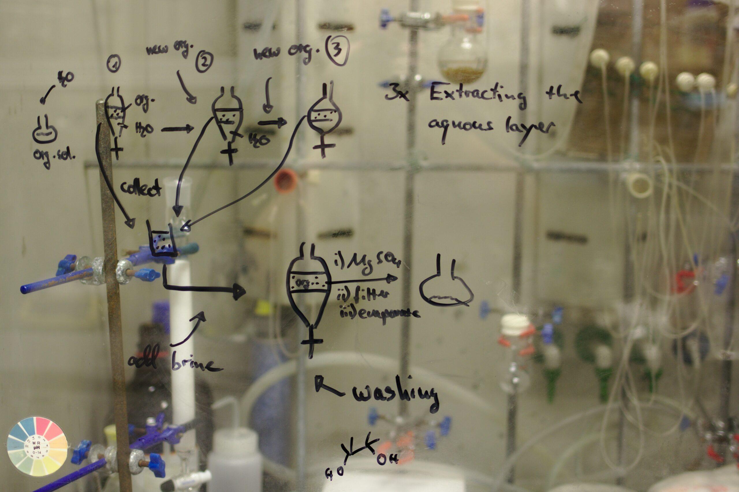 rozpisany na szkole proces chemiczny